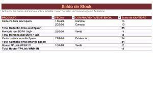 Plantilla Excel Control de Stock y Ventas