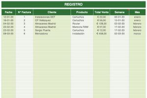 Plantilla Excel Ventas