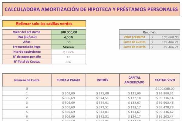 excel para calcular amortización de hipoteca