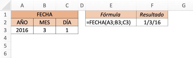formula FECHA de excel