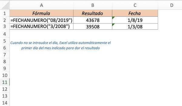 fórmula FECHANUMERO de Excel