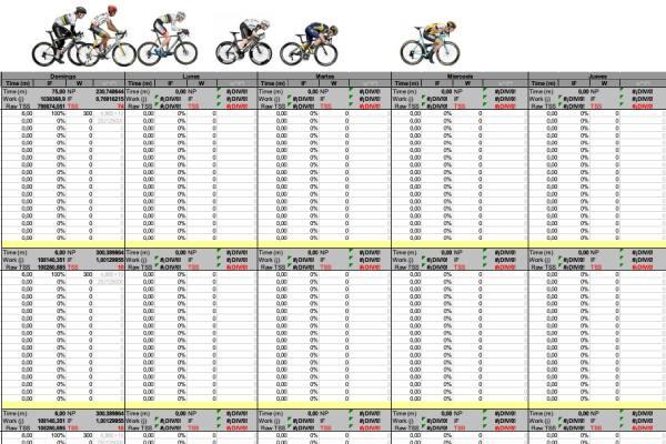 plantilla excel para entrenamiento de ciclismo avanzado